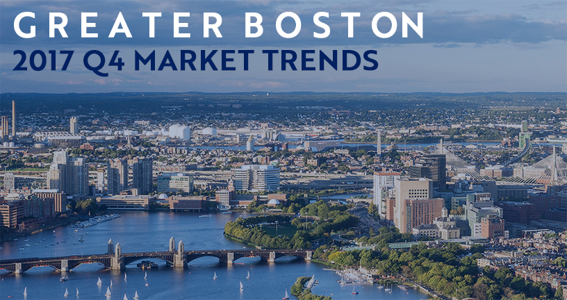 greater boston commercial real estate market trends